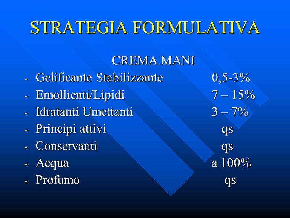STRATEGIA FORMULATIVA CREMA MANI - Gelificante Stabilizzante 0,5-3% - Emollienti/Lipidi 7 – 15% - Idratanti Umettanti 3 – 7% - Principi attivi qs - Co