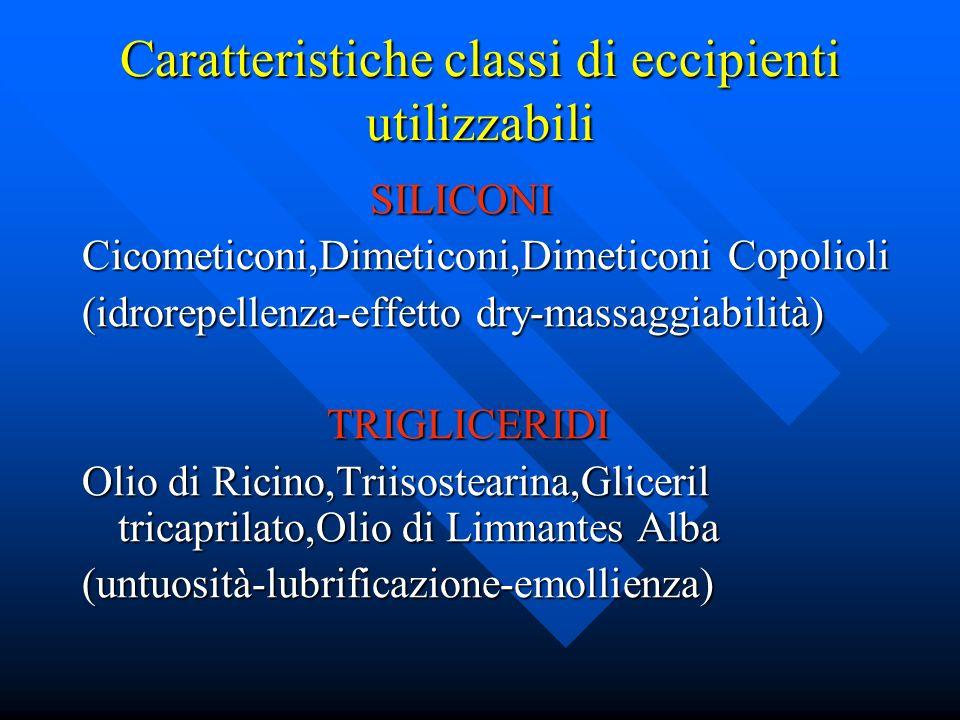 Caratteristiche classi di eccipienti utilizzabili SILICONI Cicometiconi,Dimeticoni,Dimeticoni Copolioli (idrorepellenza-effetto dry-massaggiabilità) T
