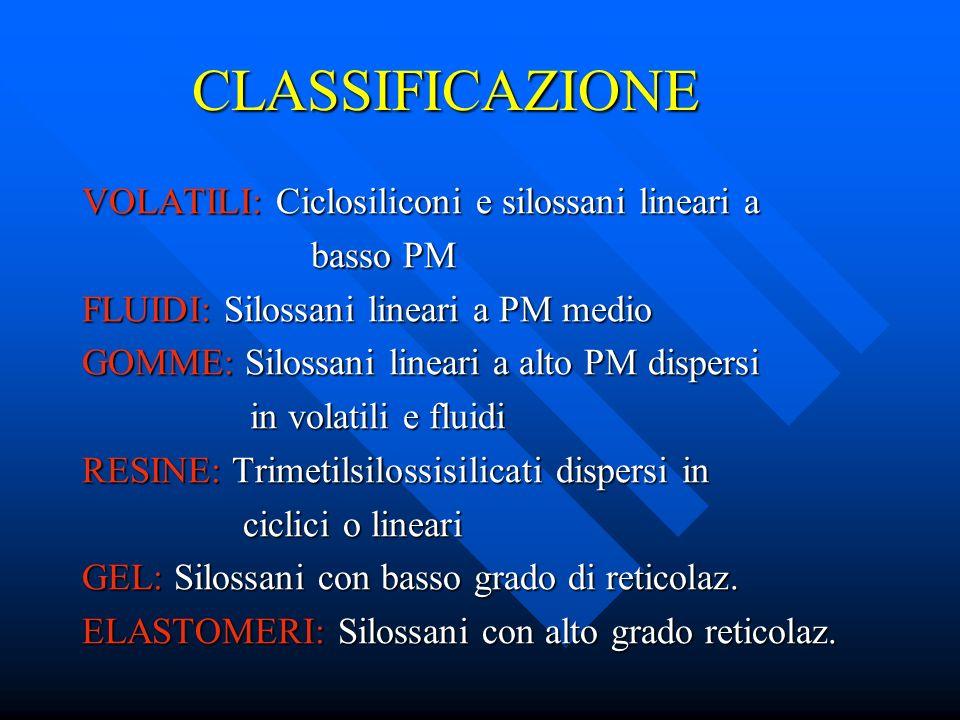 CLASSIFICAZIONE VOLATILI: Ciclosiliconi e silossani lineari a basso PM basso PM FLUIDI: Silossani lineari a PM medio GOMME: Silossani lineari a alto P