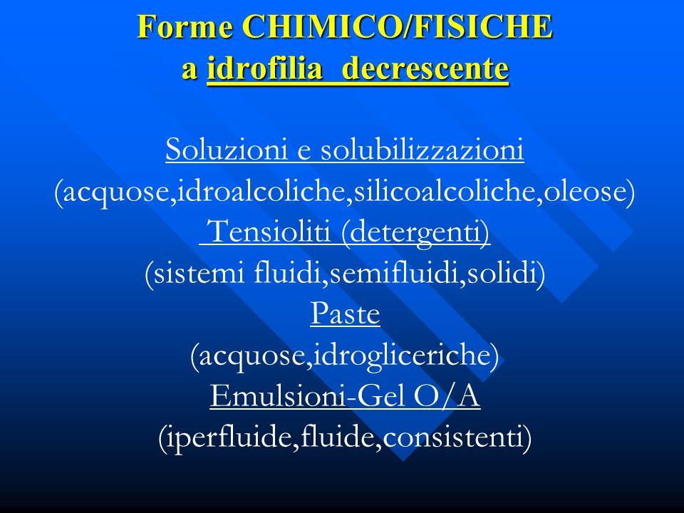 Forme CHIMICO/FISICHE a idrofilia decrescente Forme CHIMICO/FISICHE a idrofilia decrescente Soluzioni e solubilizzazioni (acquose,idroalcoliche,silico