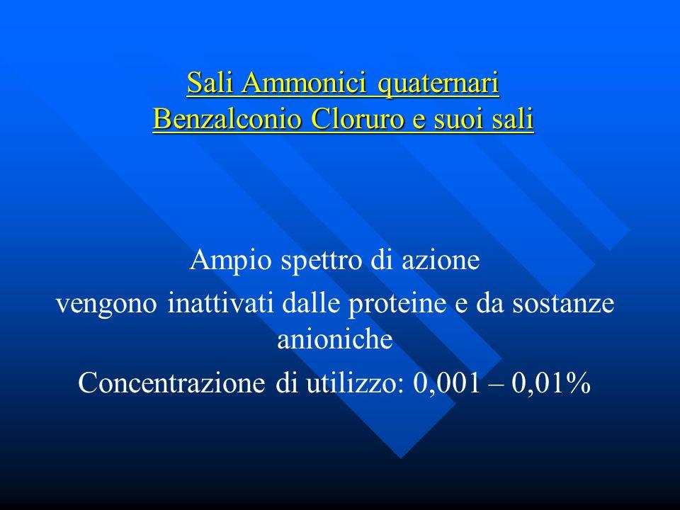 Sali Ammonici quaternari Benzalconio Cloruro e suoi sali Ampio spettro di azione vengono inattivati dalle proteine e da sostanze anioniche Concentrazi