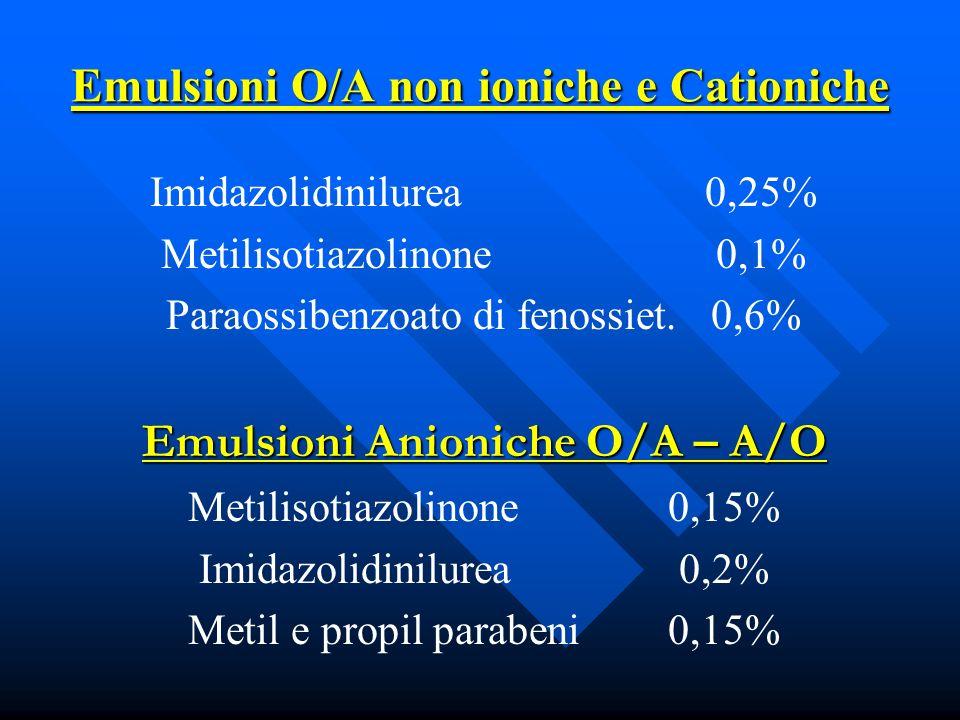 Emulsioni O/A non ioniche e Cationiche Imidazolidinilurea 0,25% Metilisotiazolinone 0,1% Paraossibenzoato di fenossiet. 0,6% Emulsioni Anioniche O/A –