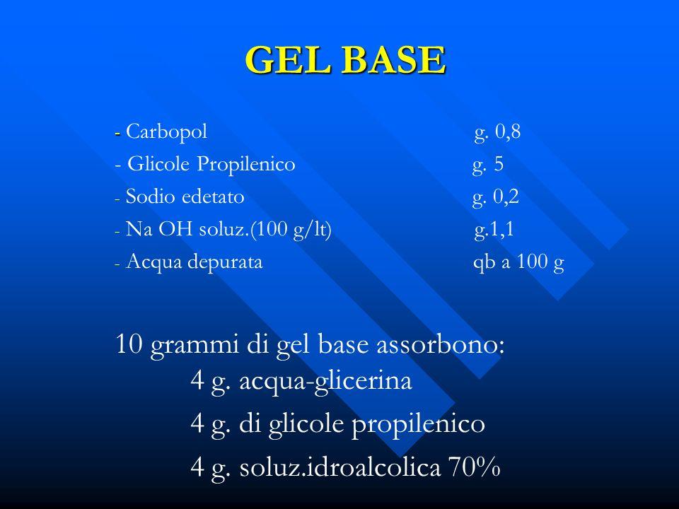 GEL BASE - - Carbopol g. 0,8 - Glicole Propilenico g. 5 - - Sodio edetato g. 0,2 - - Na OH soluz.(100 g/lt) g.1,1 - - Acqua depurata qb a 100 g 10 gra