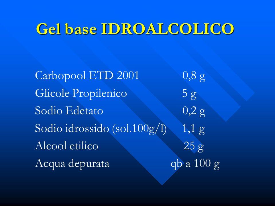 Gel base IDROALCOLICO Carbopool ETD 2001 0,8 g Glicole Propilenico 5 g Sodio Edetato 0,2 g Sodio idrossido (sol.100g/l) 1,1 g Alcool etilico 25 g Acqu