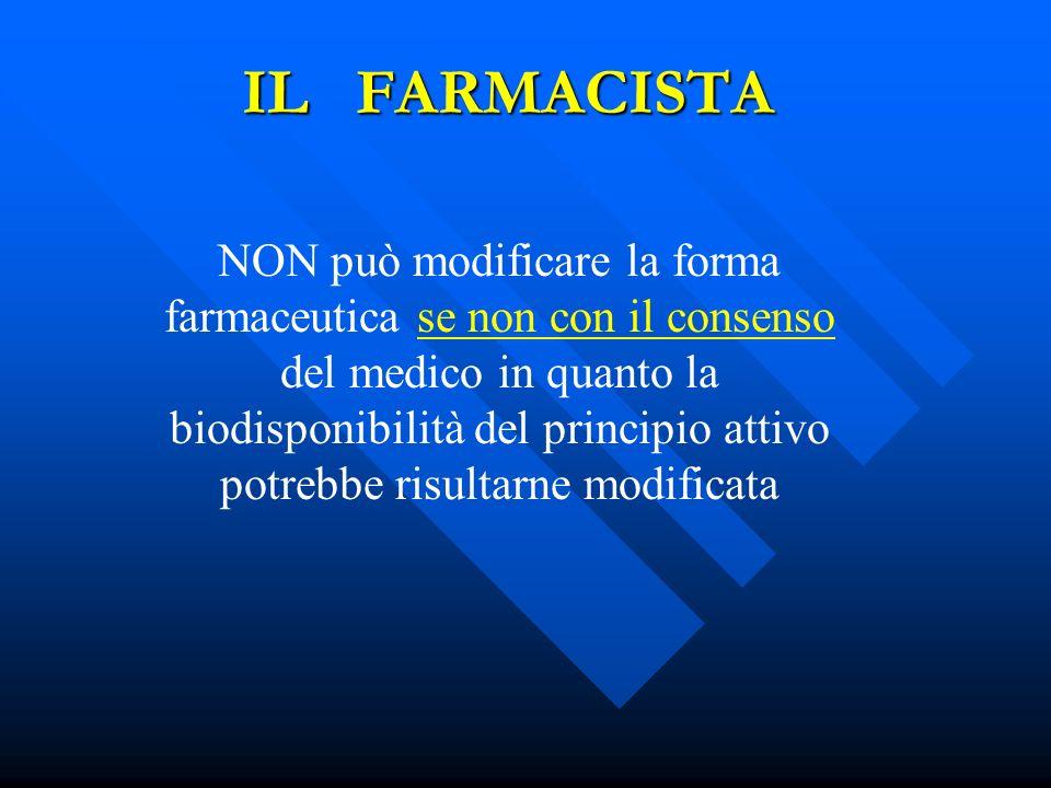 IL FARMACISTA NON può modificare la forma farmaceutica se non con il consenso del medico in quanto la biodisponibilità del principio attivo potrebbe r