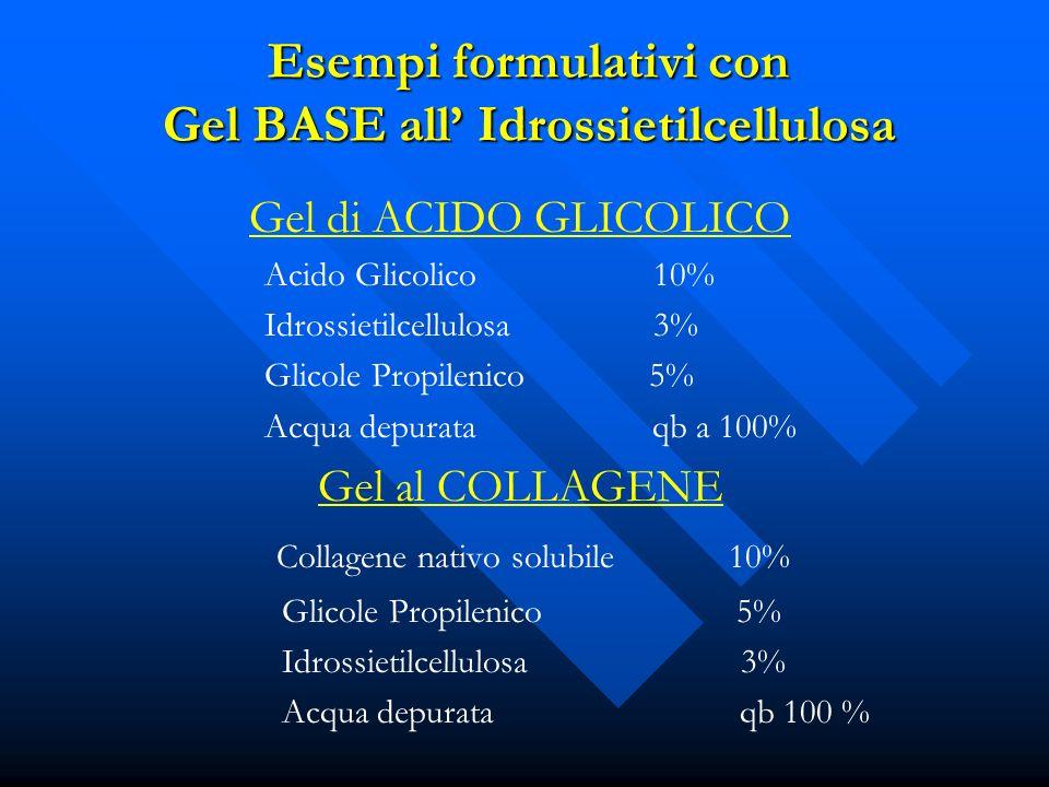 Esempi formulativi con Gel BASE all Idrossietilcellulosa Gel di ACIDO GLICOLICO Acido Glicolico 10% Idrossietilcellulosa 3% Glicole Propilenico 5% Acq