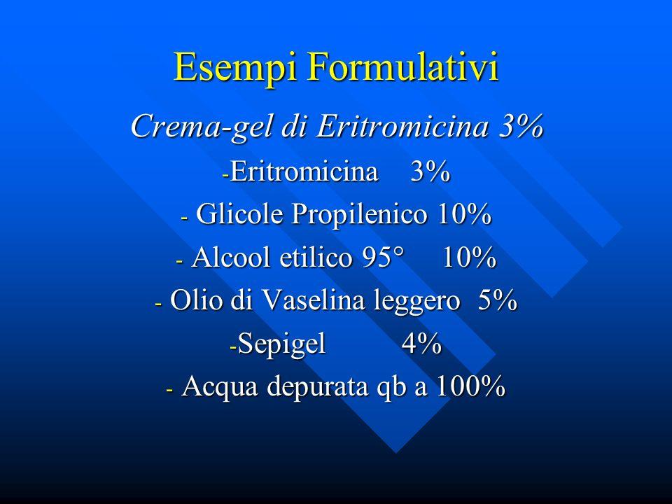 Esempi Formulativi Crema-gel di Eritromicina 3% - Eritromicina 3% - Glicole Propilenico 10% - Alcool etilico 95° 10% - Olio di Vaselina leggero 5% - S