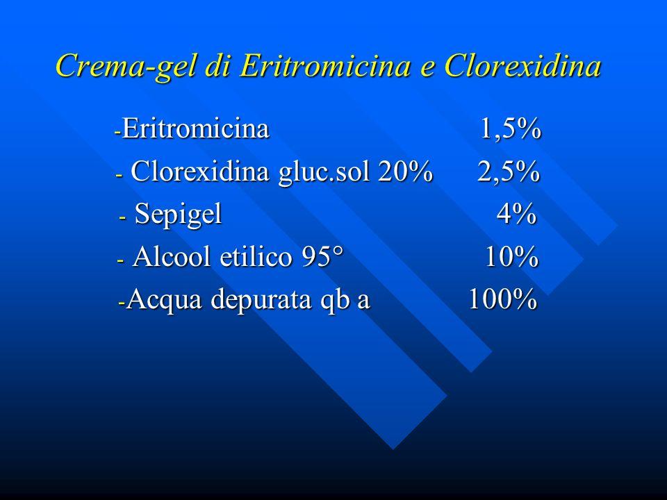 Crema-gel di Eritromicina e Clorexidina - Eritromicina 1,5% - Clorexidina gluc.sol 20% 2,5% - Sepigel 4% - Alcool etilico 95° 10% - Acqua depurata qb