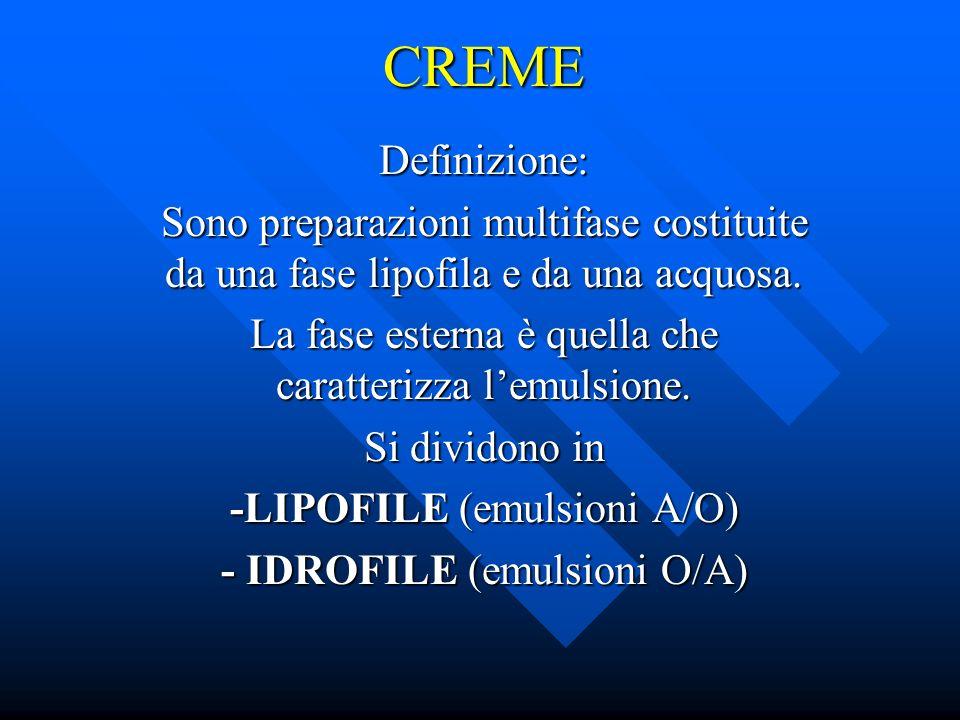 CREME Definizione: Sono preparazioni multifase costituite da una fase lipofila e da una acquosa. La fase esterna è quella che caratterizza lemulsione.