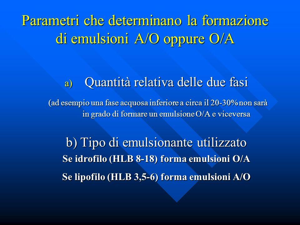 Parametri che determinano la formazione di emulsioni A/O oppure O/A a) Quantità relativa delle due fasi (ad esempio una fase acquosa inferiore a circa