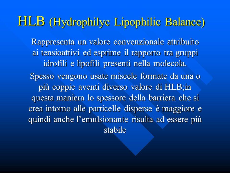 HLB (Hydrophilyc Lipophilic Balance) Rappresenta un valore convenzionale attribuito ai tensioattivi ed esprime il rapporto tra gruppi idrofili e lipof