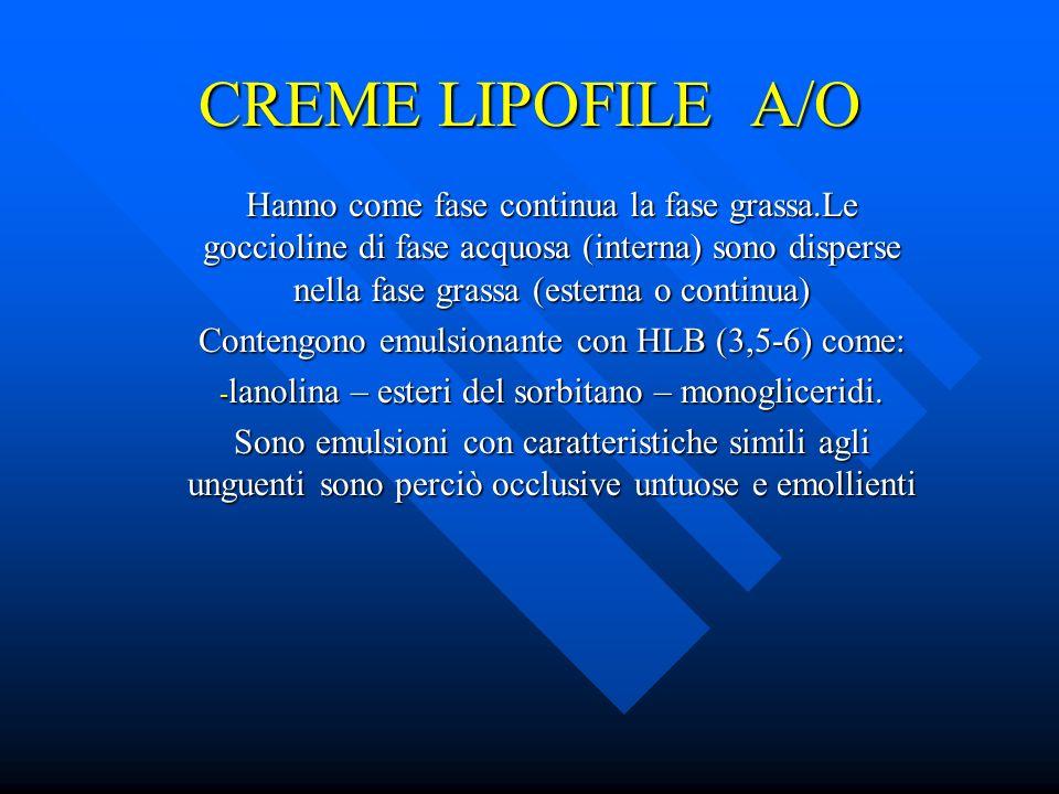 CREME LIPOFILE A/O Hanno come fase continua la fase grassa.Le goccioline di fase acquosa (interna) sono disperse nella fase grassa (esterna o continua
