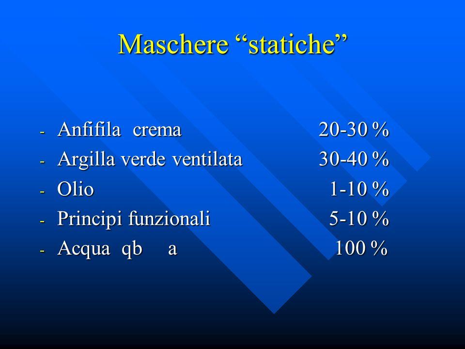 Maschere statiche - Anfifilacrema20-30 % - Argilla verde ventilata30-40 % - Olio 1-10 % - Principi funzionali 5-10 % - Acqua qb a 100 %