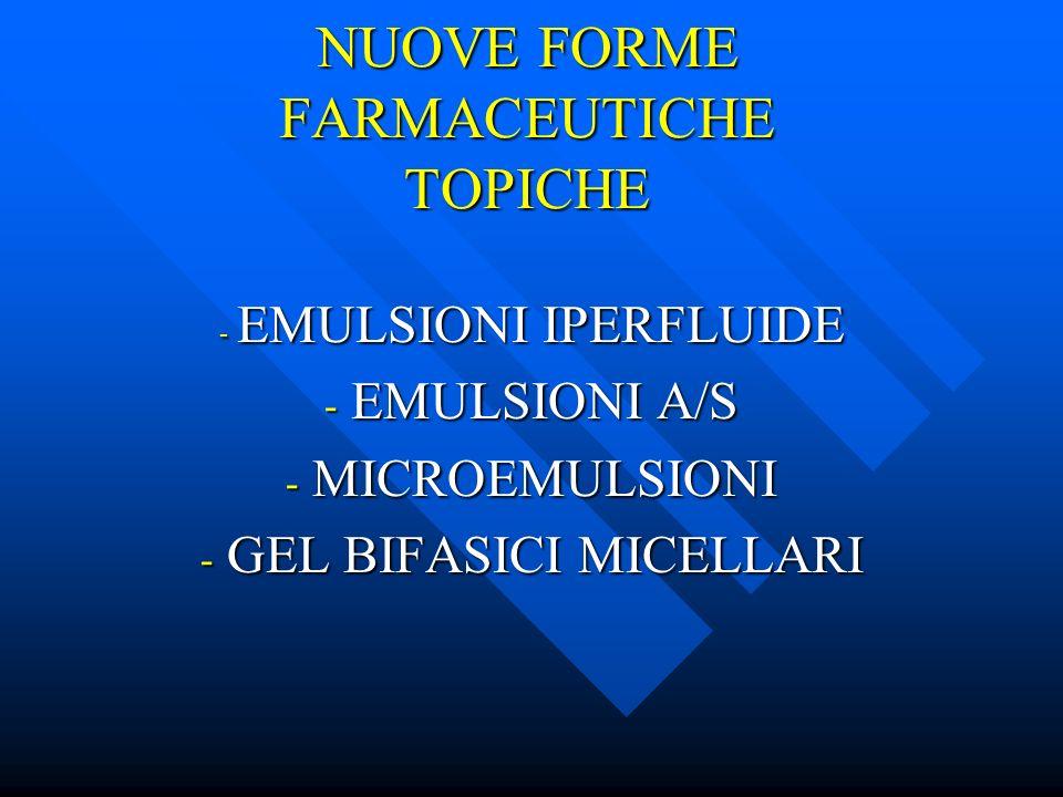 NUOVE FORME FARMACEUTICHE TOPICHE - EMULSIONI IPERFLUIDE - EMULSIONI A/S - MICROEMULSIONI - GEL BIFASICI MICELLARI