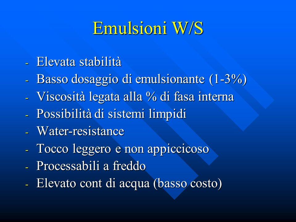 Emulsioni W/S - Elevata stabilità - Basso dosaggio di emulsionante (1-3%) - Viscosità legata alla % di fasa interna - Possibilità di sistemi limpidi -