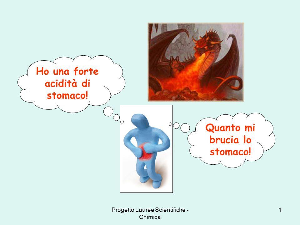 Progetto Lauree Scientifiche - Chimica 1 Ho una forte acidità di stomaco! Quanto mi brucia lo stomaco!