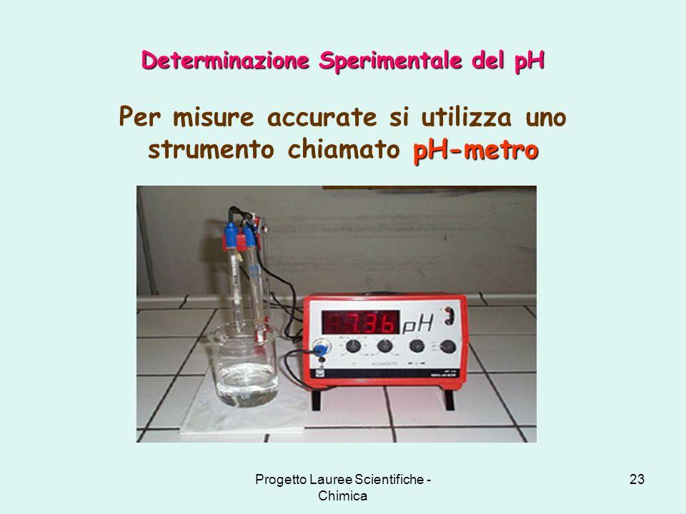 Progetto Lauree Scientifiche - Chimica 23 Determinazione Sperimentale del pH pH-metro Per misure accurate si utilizza uno strumento chiamato pH-metro