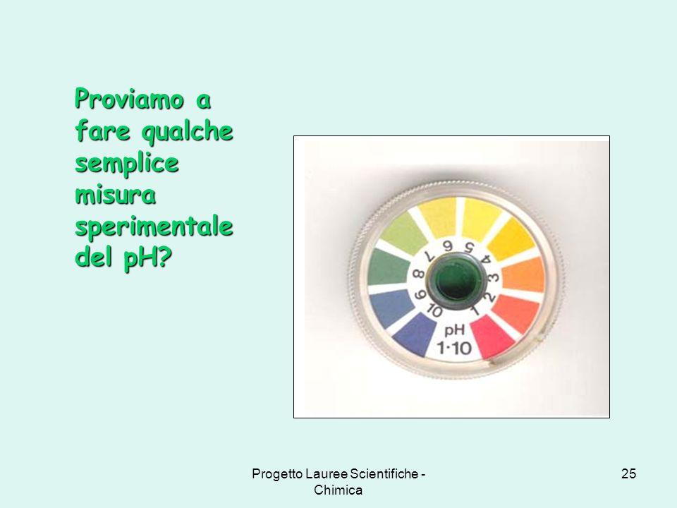 Progetto Lauree Scientifiche - Chimica 25 Proviamo a fare qualche semplice misura sperimentale del pH?