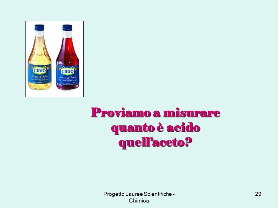 Progetto Lauree Scientifiche - Chimica 29 Proviamo a misurare quanto è acido quellaceto?