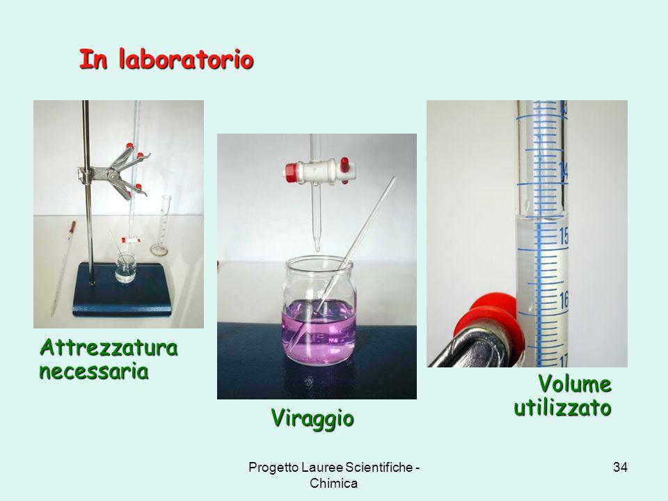 Progetto Lauree Scientifiche - Chimica 34 In laboratorio Attrezzatura necessaria Volume utilizzato Viraggio