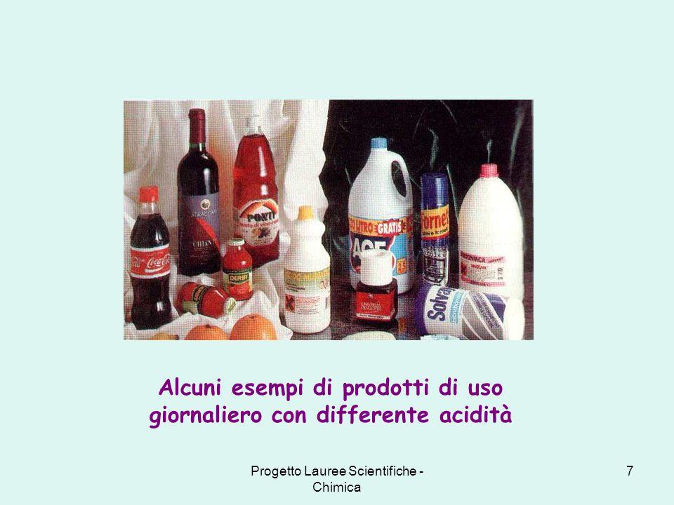 Progetto Lauree Scientifiche - Chimica 7 Alcuni esempi di prodotti di uso giornaliero con differente acidità