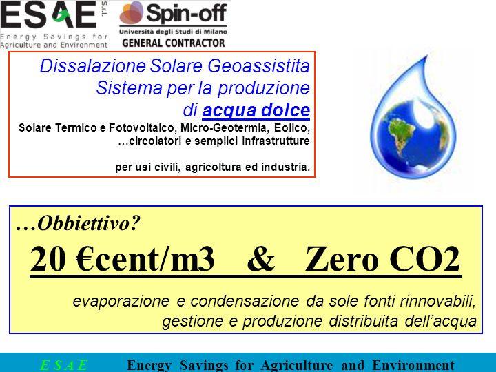 E S A E Energy Savings for Agriculture and Environment Il Sole e la Terra sono artefici dei temporali, …noi, Progettisti e Maestranze siamo i gestori di 3,86 kWh/m2.day (ovvero più di 1000 m3/m2.anno di acqua dolce) (Milano, fonte NASA) Il maggior valore aggiunto è il Lavoro … Voi i nostri Partner!!!