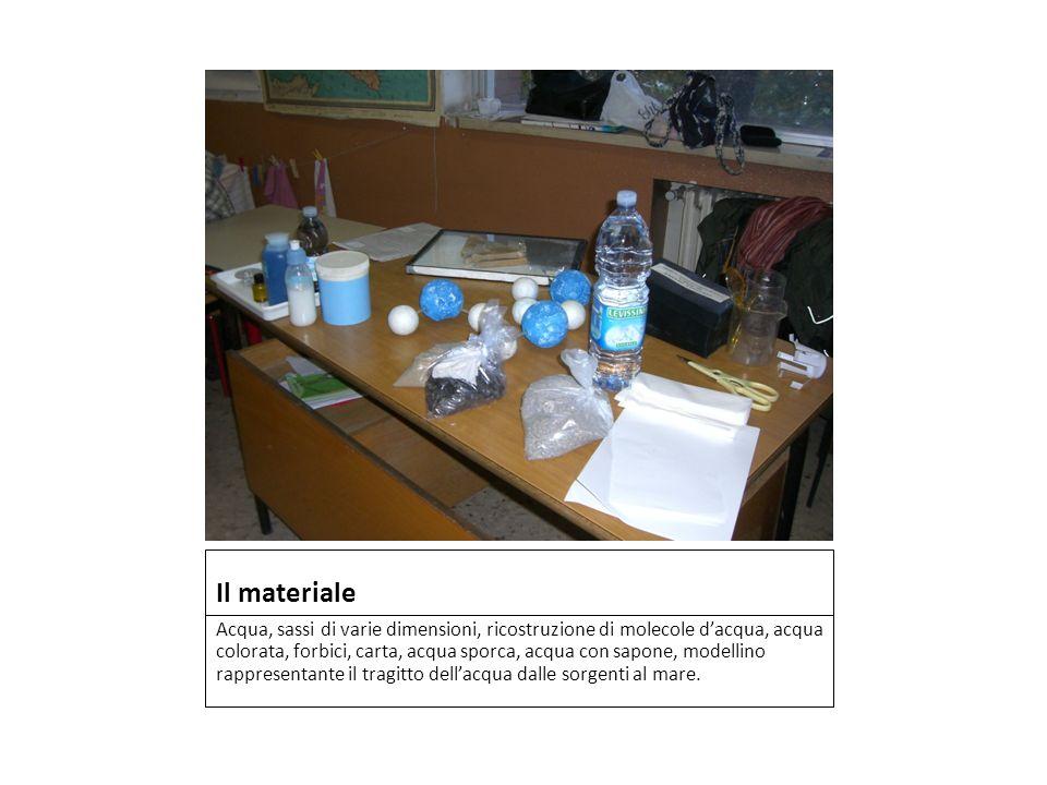 Il materiale Acqua, sassi di varie dimensioni, ricostruzione di molecole dacqua, acqua colorata, forbici, carta, acqua sporca, acqua con sapone, model