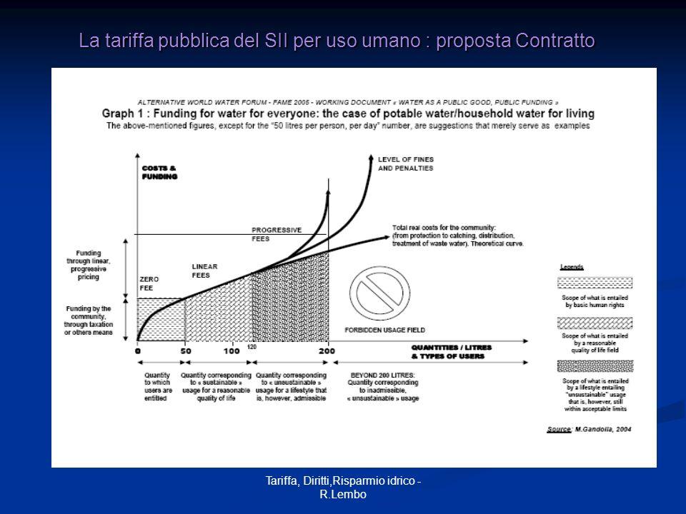 Tariffa, Diritti,Risparmio idrico - R.Lembo La tariffa pubblica del SII per uso umano : proposta Contratto