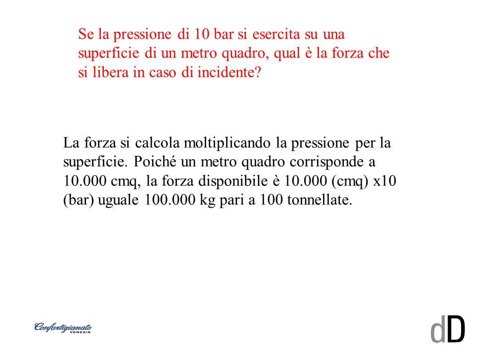 Se la pressione di 10 bar si esercita su una superficie di un metro quadro, qual è la forza che si libera in caso di incidente? La forza si calcola mo