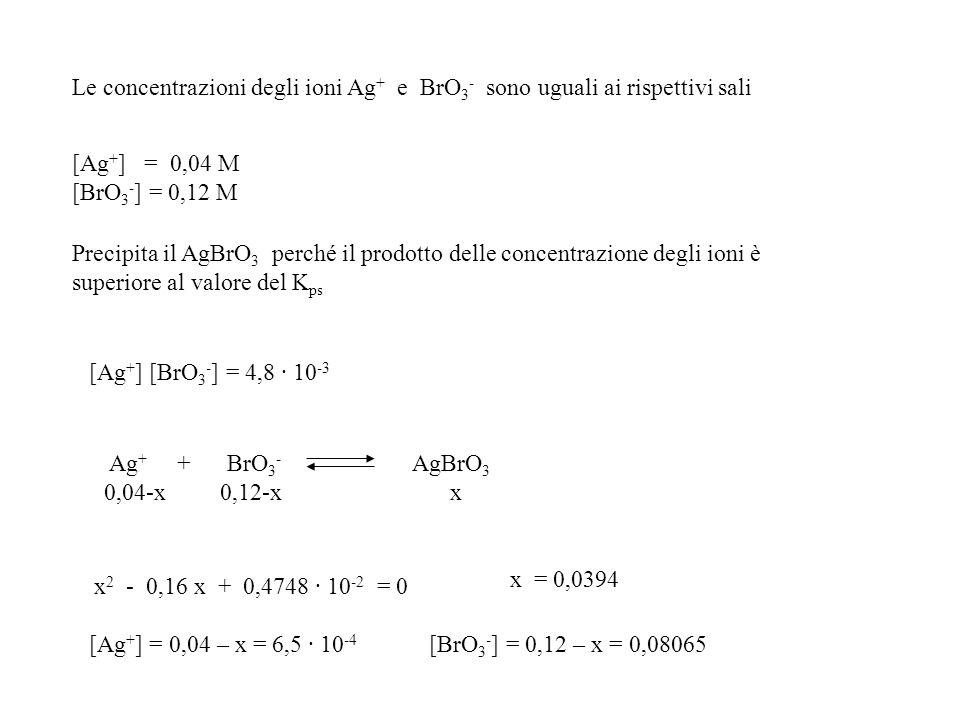 Le concentrazioni degli ioni Ag + e BrO 3 - sono uguali ai rispettivi sali [Ag + ] = 0,04 M [BrO 3 - ] = 0,12 M Precipita il AgBrO 3 perché il prodott