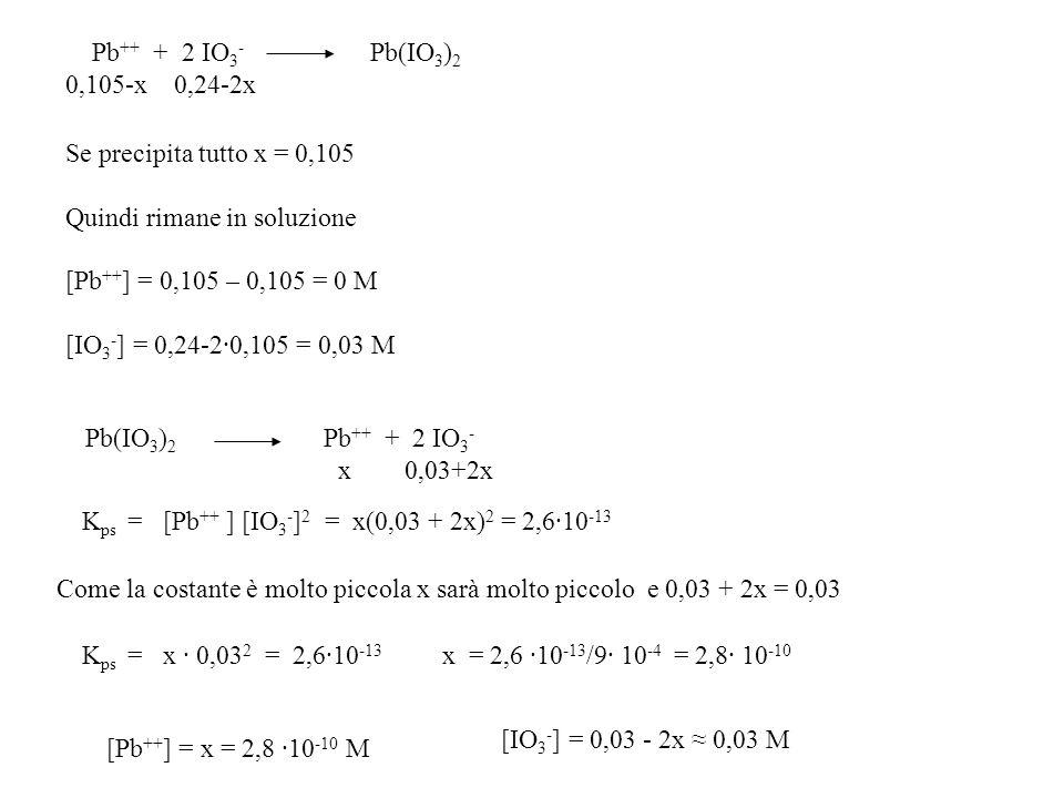 Pb ++ + 2 IO 3 - Pb(IO 3 ) 2 0,105-x 0,24-2x Se precipita tutto x = 0,105 Quindi rimane in soluzione [Pb ++ ] = 0,105 – 0,105 = 0 M [IO 3 - ] = 0,24-2