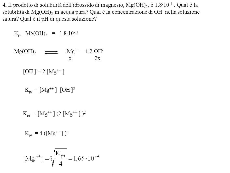 Le moli di idrossido di magnesio dissociate sono uguali alle moli di Mg ++ quindi la solubilità è: Solubilità Mg(OH) 2 = 1,65·10 -4 moli/litro [OH - ] = 2 [Mg ++ ] = 3,3 · 10 -4 pOH = -log(3,3 · 10 -4 ) = 3,48 pH = 14 – 3,48 = 10,52