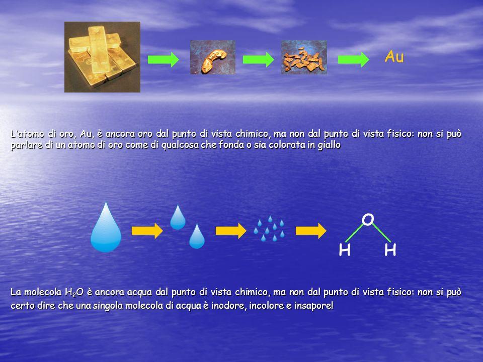 HH OLa molecola H2O è ancora acqua dal punto di vista chimico, ma non dal punto di vista fisico: non si può certo dire che una singola molecola di acq