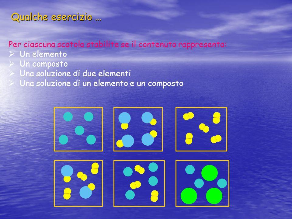 Per ciascuna scatola stabilite se il contenuto rappresenta: Un elemento Un composto Una soluzione di due elementi Una soluzione di un elemento e un co