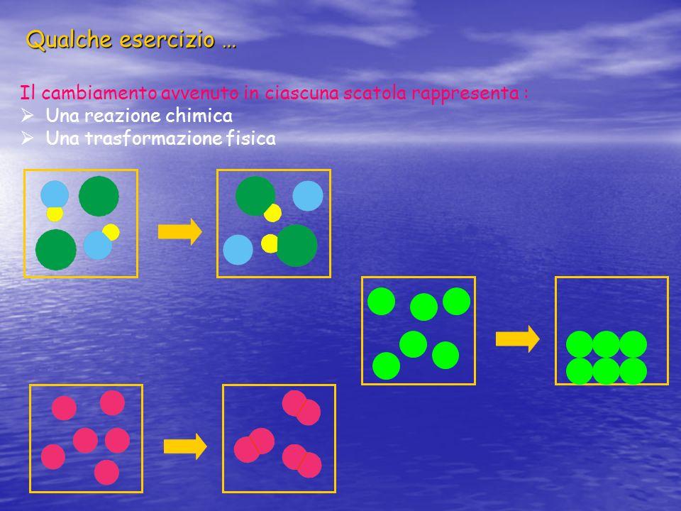 Il cambiamento avvenuto in ciascuna scatola rappresenta : Una reazione chimica Una trasformazione fisica
