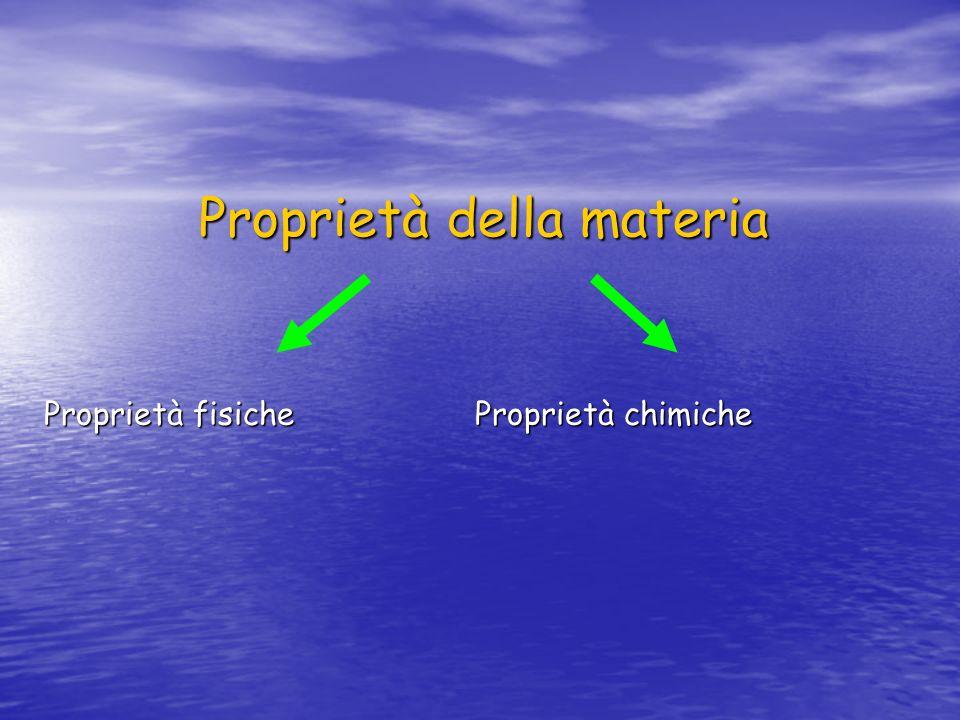 Proprietà della materia Proprietà fisicheProprietà chimiche