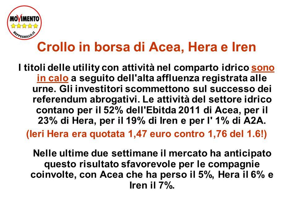 Crollo in borsa di Acea, Hera e Iren I titoli delle utility con attività nel comparto idrico sono in calo a seguito dell alta affluenza registrata alle urne.