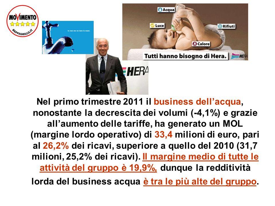 Nel primo trimestre 2011 il business dellacqua, nonostante la decrescita dei volumi (-4,1%) e grazie allaumento delle tariffe, ha generato un MOL (margine lordo operativo) di 33,4 milioni di euro, pari al 26,2% dei ricavi, superiore a quello del 2010 (31,7 milioni, 25,2% dei ricavi).