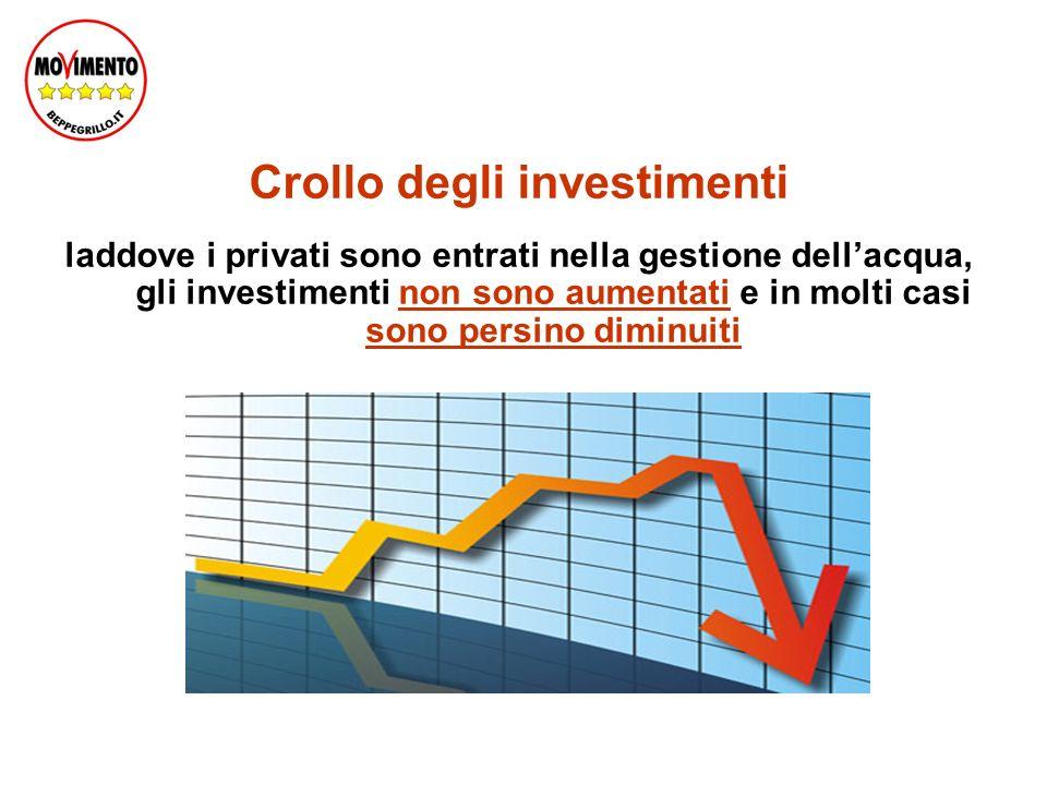 Crollo degli investimenti laddove i privati sono entrati nella gestione dellacqua, gli investimenti non sono aumentati e in molti casi sono persino diminuiti