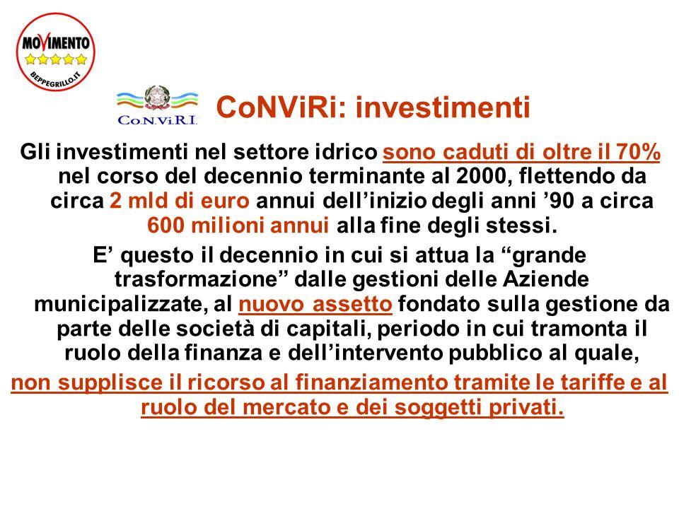 CoNViRi: investimenti Gli investimenti nel settore idrico sono caduti di oltre il 70% nel corso del decennio terminante al 2000, flettendo da circa 2 mld di euro annui dellinizio degli anni 90 a circa 600 milioni annui alla fine degli stessi.
