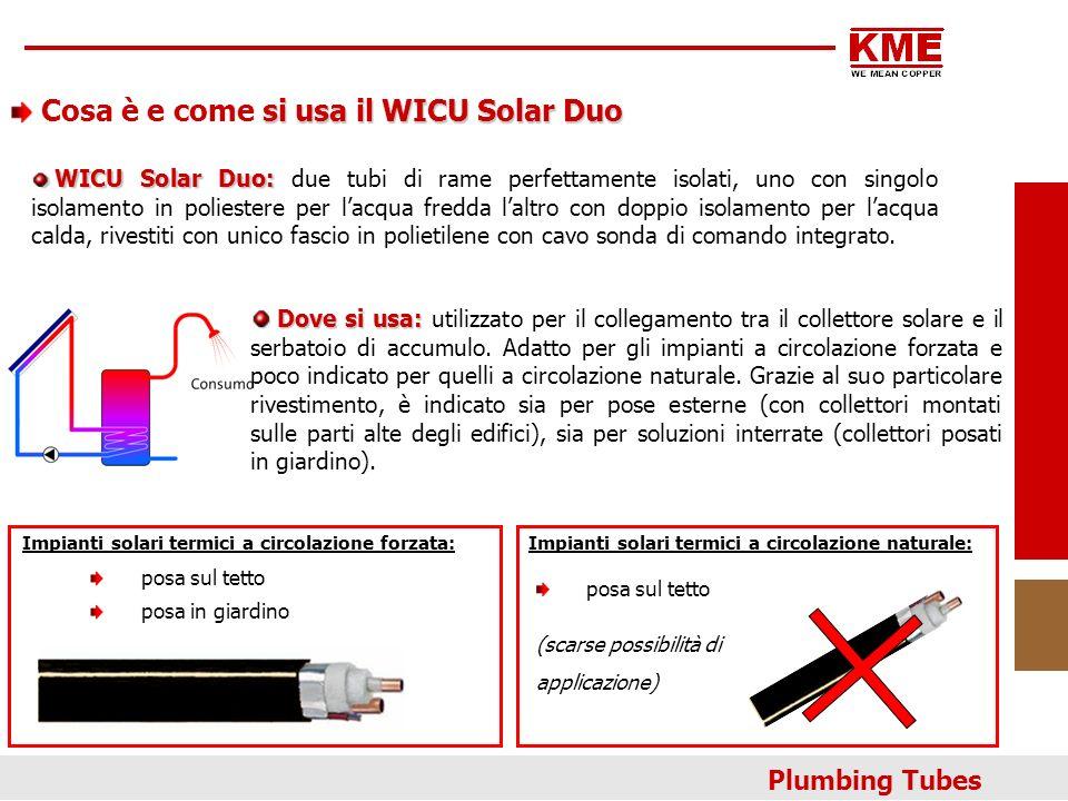 Dove si usa: Dove si usa: utilizzato per il collegamento tra il collettore solare e il serbatoio di accumulo.
