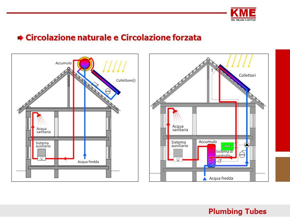 Plumbing Tubes Circolazione naturale e Circolazione forzata Circolazione naturale e Circolazione forzata