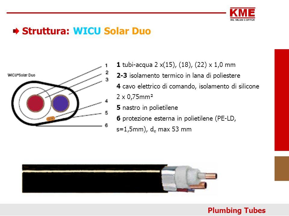 Struttura: WICU Solar 1tubi-acqua 2 x (12), (15), (18), (22) x 1,0 mm 2-3 isolamento termico in lana di poliestere 4cavo elettrico di comando, isolamento di silicone 2 x 0,75mm² 5nastro in polietilene 6protezione esterna in polietilene (PE-LD, s=1,5mm).
