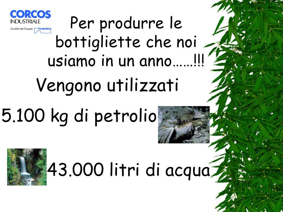 Per produrre le bottigliette che noi usiamo in un anno……!!! Vengono utilizzati 5.100 kg di petrolio 43.000 litri di acqua