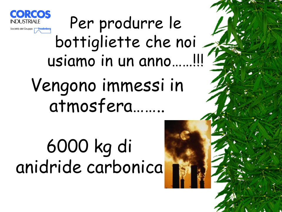 Per produrre le bottigliette che noi usiamo in un anno……!!! Vengono immessi in atmosfera…….. 6000 kg di anidride carbonica