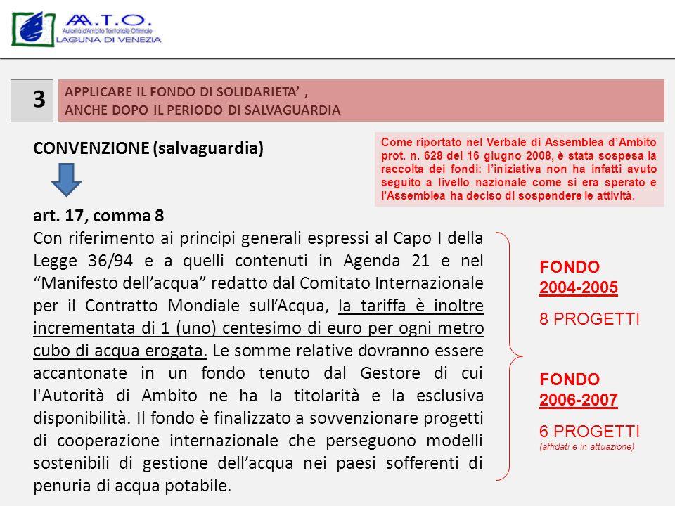 APPLICARE IL FONDO DI SOLIDARIETA, ANCHE DOPO IL PERIODO DI SALVAGUARDIA 3 CONVENZIONE (salvaguardia) art.