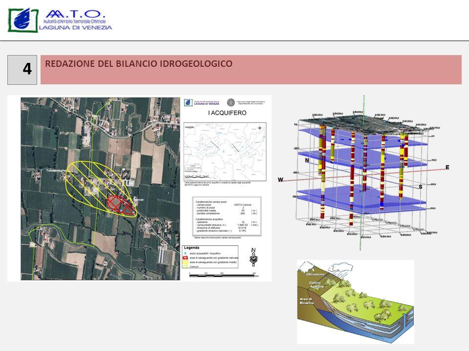 REDAZIONE DEL BILANCIO IDROGEOLOGICO 4