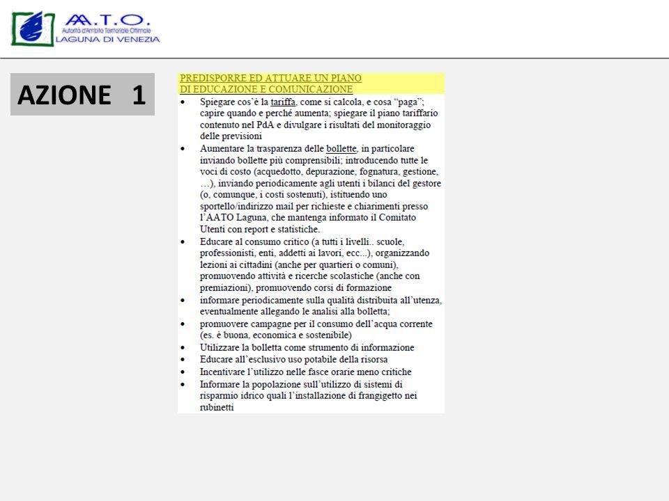 REDAZIONE DEL BILANCIO IDRICO 5 ACQUEDOTTO IMMESSO IN RETE CAPTAZIONE DA FALDA PRELIEVO DA CORPO IDR.