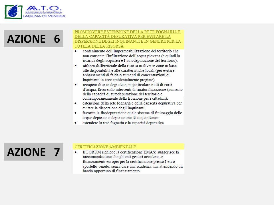 RENDERE PIU AGEVOLE LA FORMA DEL CONTENZIOSO 9 LAATO Laguna di Venezia ha trasmesso allAzienda questa necessità, in quanto il contenzioso nasce nei rapporti tra lutente e il fornitore dei servizi CUSTOMER SATISFACTION 20042005200620072008 ACM n.r.86,2 %n.r.buono95,3 % ASP n.r.