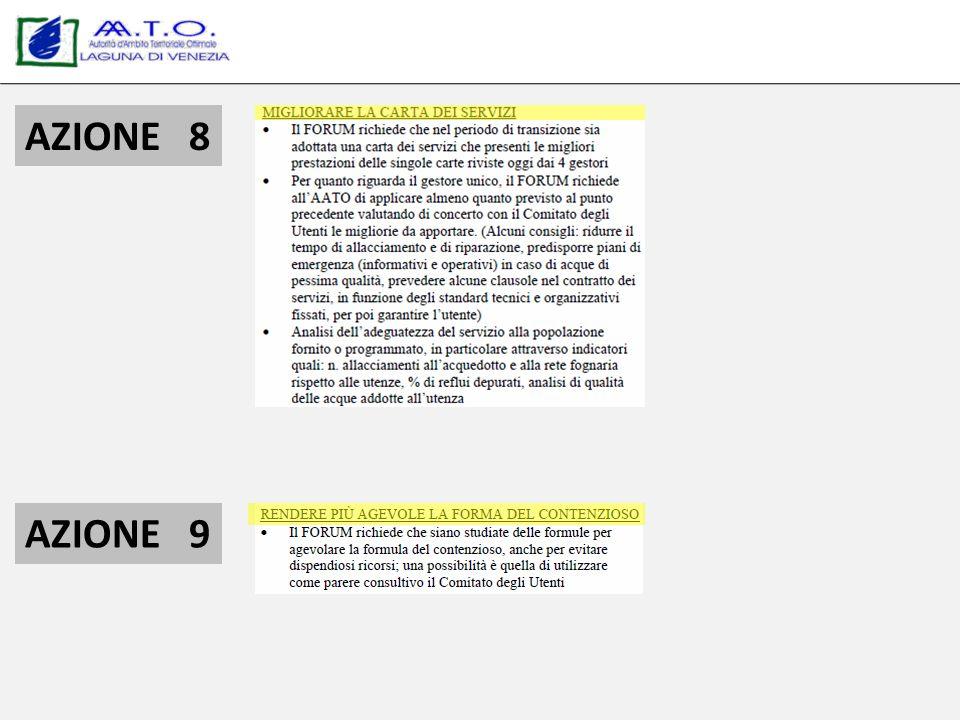 INSERIRE LA CLAUSOLA SOCIALE PER I DIPENDENTI DEGLI ATTUALI GESTORI 10 CONVENZIONE (salvaguardia) art.
